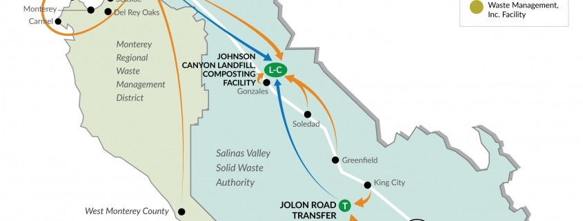 Monterey County - Solid Waste Flows